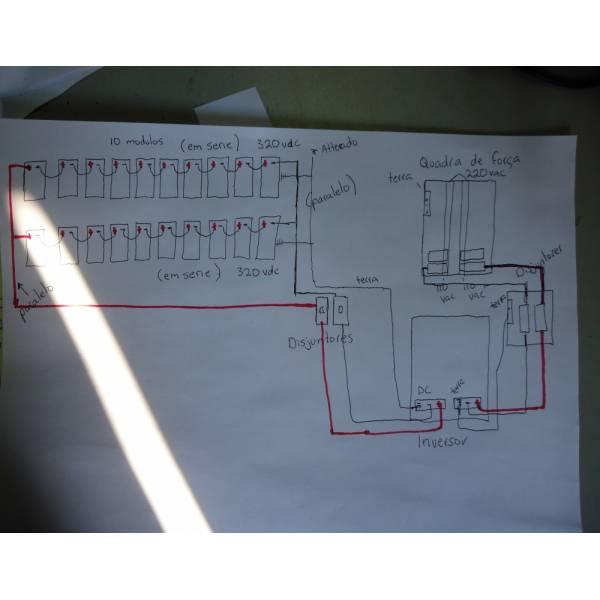Curso de Energia Solar Valores na Paranapiacaba - Curso de Energia Solar em Diadema
