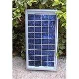 Sistemas solar fotovoltaico onde adquirir no Jardim Alfredo